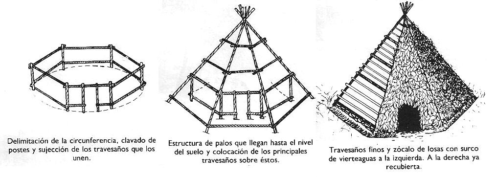 Dibujos chozas indigenas para colorear  Imagui